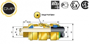 CMP Products Video - E1FW Cable Glands for Hazardous Area SWA Cable Termination of LV Cables