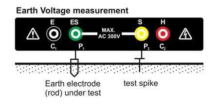Metrohm METE1612 Earth Voltage Measurement