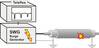 SEBA KMT Impulse Current Method
