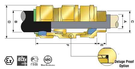 CMP E2FW Hazardous Area Cable Glands