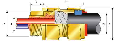 CMP PX2K-50 Barrier Glands