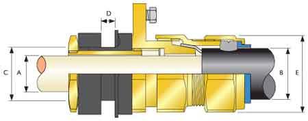 CMP Zen A348 Insulated Aluminium Cable Glands