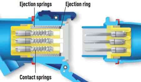 Marechal Decontactors - Ejection & Contact Springs