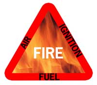 Hazardous Area Ignition Triangle