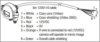 How To Install the Stahl EC-710 Hazardous Area Camera