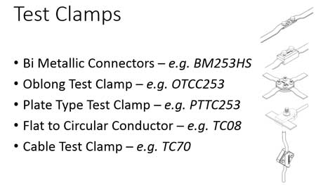 Test Clamps For Down Conductor Test Points