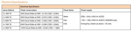 Hadar HDL102 - Hazardous Area Zone 1 Recessed Luminaire Light (ATEX)