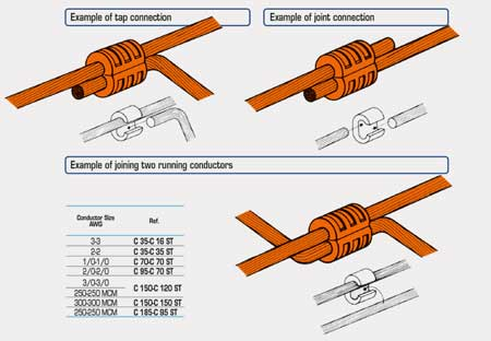 Cembre C Tap Crimp Connectors -Stranded Copper Earthing Cable Applications