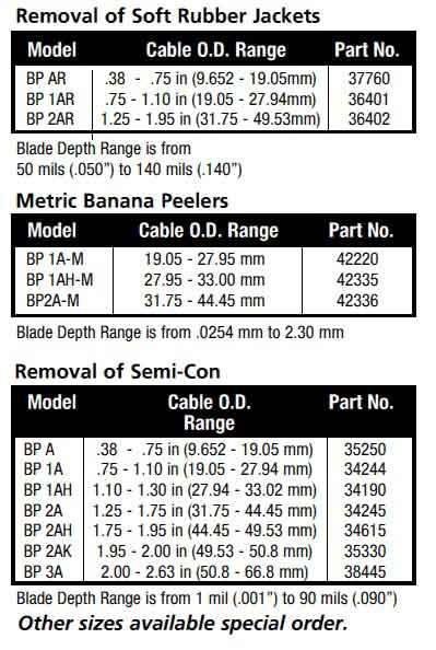 BP Banana Peeler Product Ranges