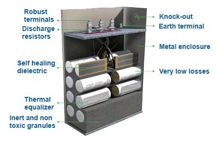 ABB CLMD - Low Voltage Capacitors