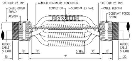 Resin Joints Lvi 1 3m Scotchcast Cable Joints 470w Resin