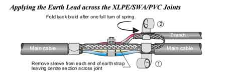 Branch Cable Joints