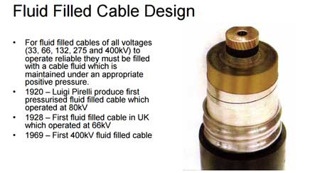 High Voltage Fluid Cables