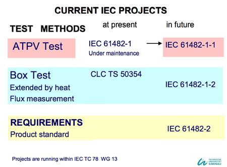 IEC61482-1 Gloves - Arc Flash Current IEC Projects