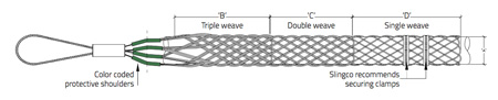 Slingco MU Multi Weave Cable Pulling Socks