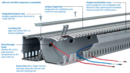 panduit panelmax din rail wiring duct for control panel builders