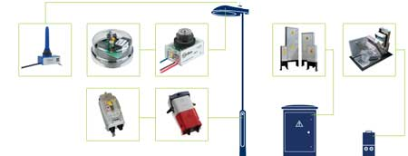 Lucy Zodion Street Lighting Equipment