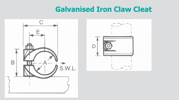 Fire Resistant Cable Cleats for FP Fire Performance Cables - Dimensions