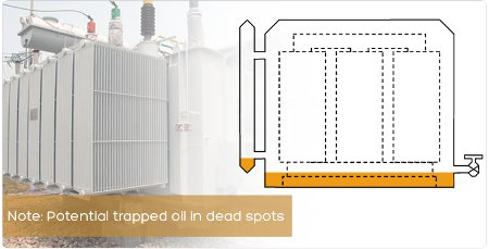 Note: Potential trapped oil in dead spots