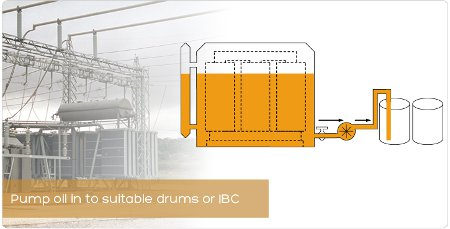 Pump oil in to suitable drums or IBC