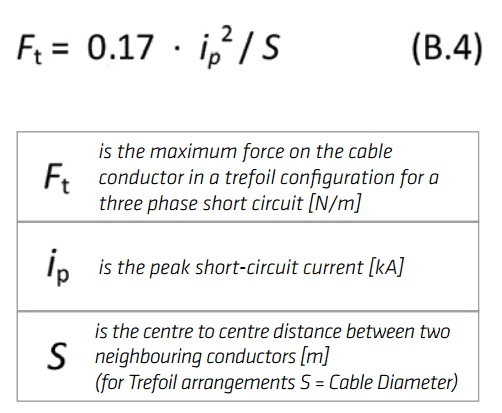 Calculating Short Circuits Specifying Trefoil Cable Cleats